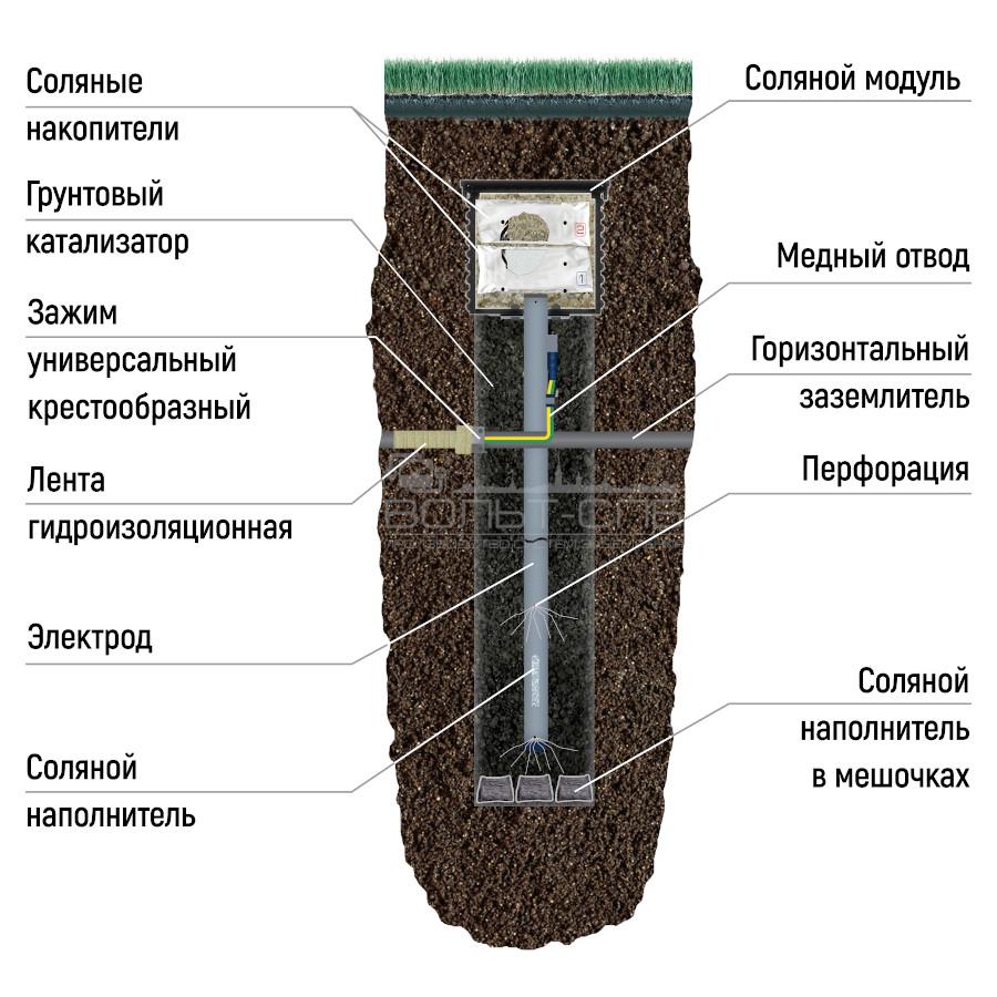 АС-12ОВМ-Н-УДАВ