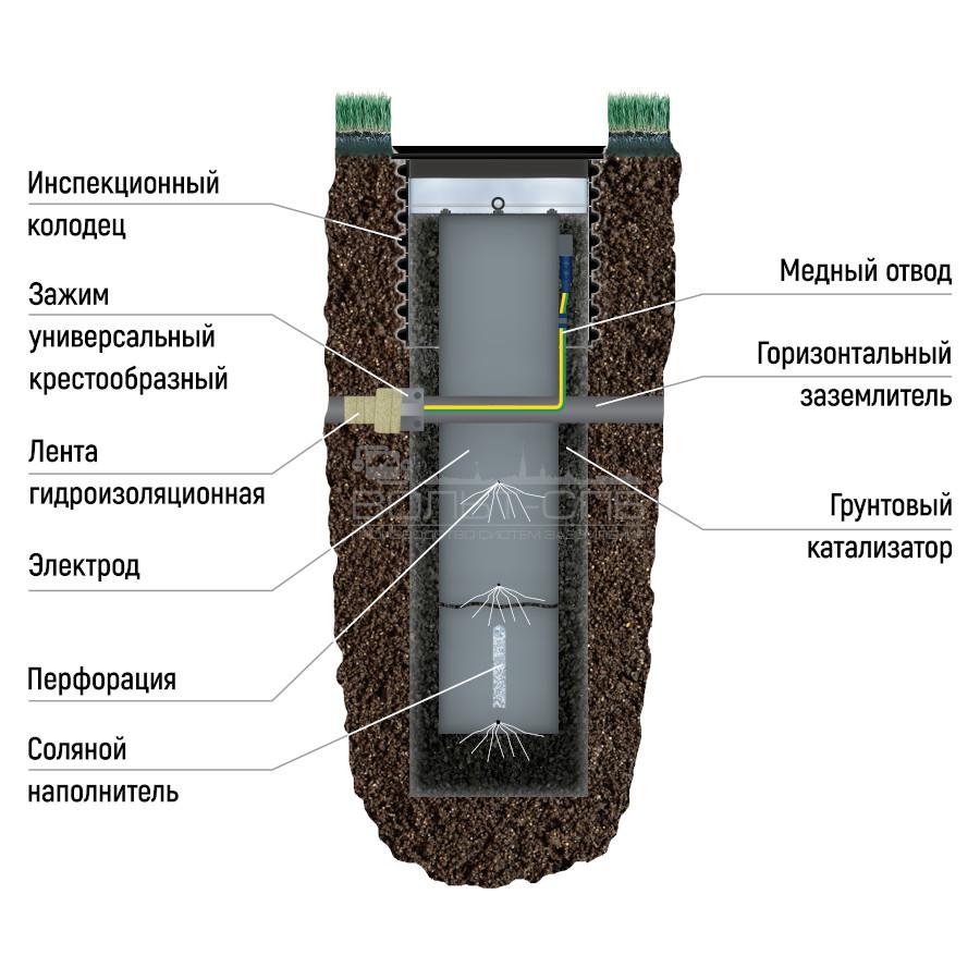 АС-3ОВ-Б-ПИТОН