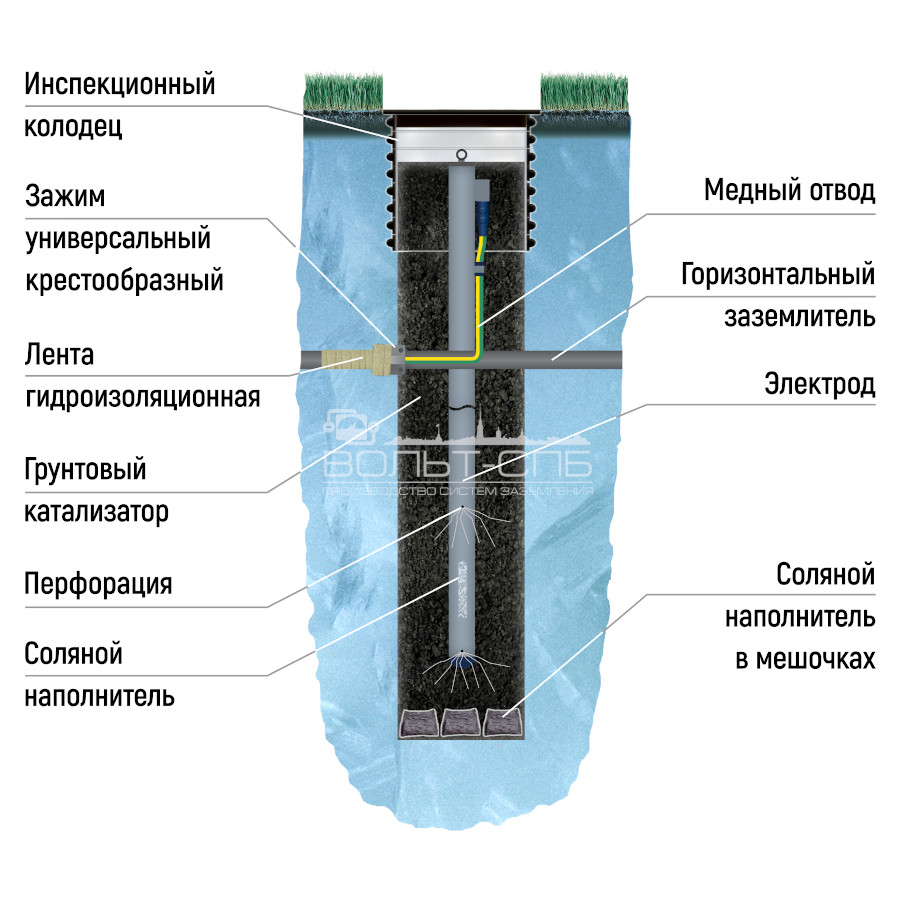 АС-6НВМ-А-УДАВ