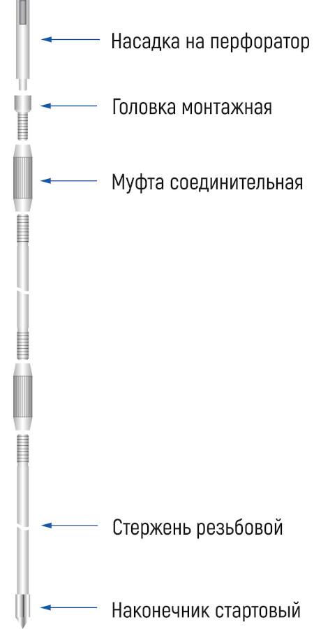 Основные элементы «КОБРА»